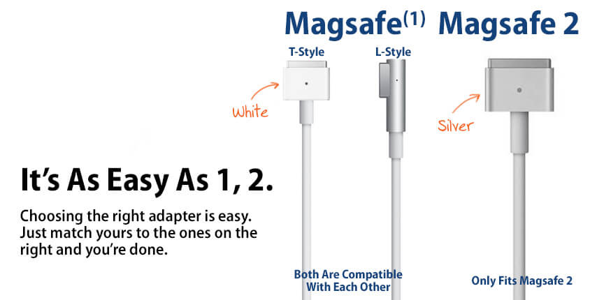 Apple 85W MagSafe 1 A1343 Power Adapter for MacBook Pro 15-inch and 17-inch  MC556CH/A - WIT Computers